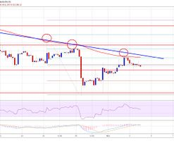 Ethereum Price Weekly Analysis: ETH/USD Sellers Defend Key Resistance