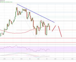 Ripple Price Analysis: XRP/USD Outperforms Bitcoin And Ethereum