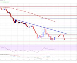 Ethereum Price Analysis: ETH/USD Consolidating Above $120 Support