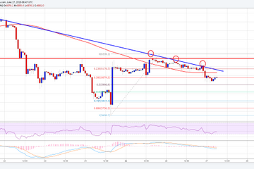 Bitcoin Price Watch: Can BTC/USD Hold $6,000?